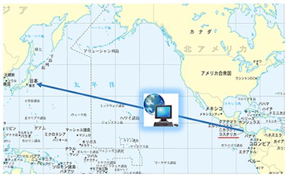 コスタリカのOperatorによって作成されたデジタルな治療計画はインターネット経由で日本へ