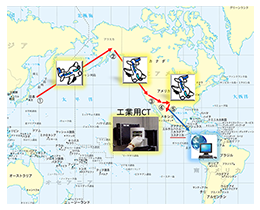 PVSは飛行機で輸送され、メキシコの工業用CTにてスキャニングされ、データはインターネット経由でコスタリカへ送られる